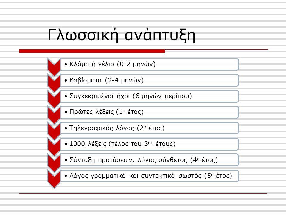 Γλωσσική ανάπτυξη Κλάμα ή γέλιο (0-2 μηνών) Βαβίσματα (2-4 μηνών)