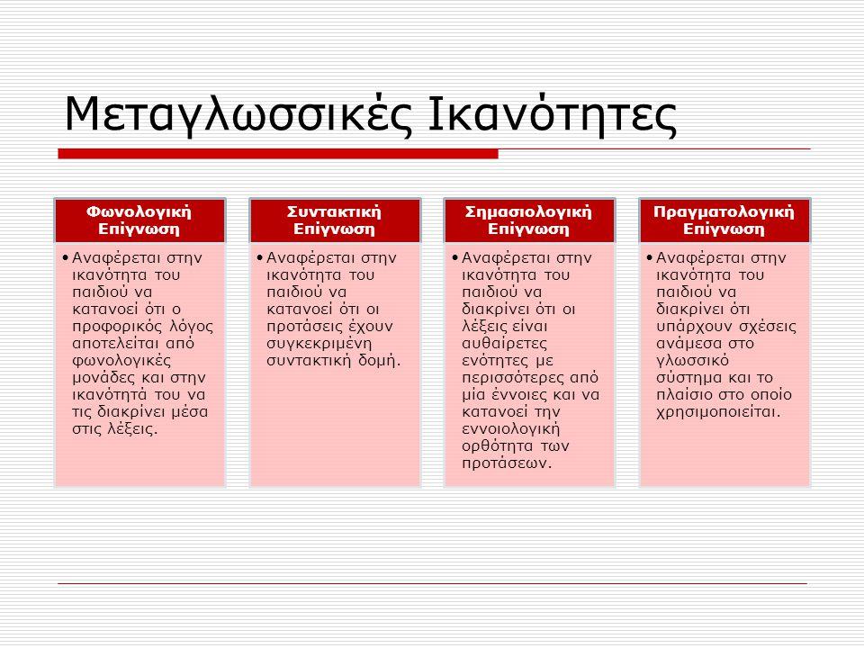 Μεταγλωσσικές Ικανότητες