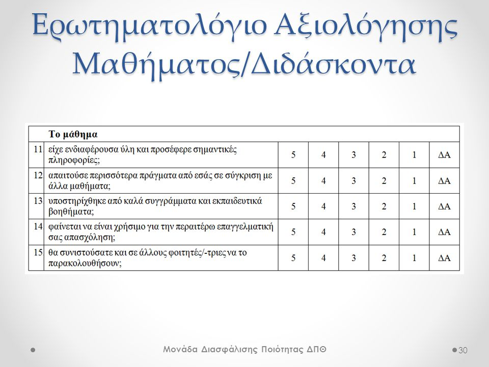 Ερωτηματολόγιο Αξιολόγησης Μαθήματος/Διδάσκοντα