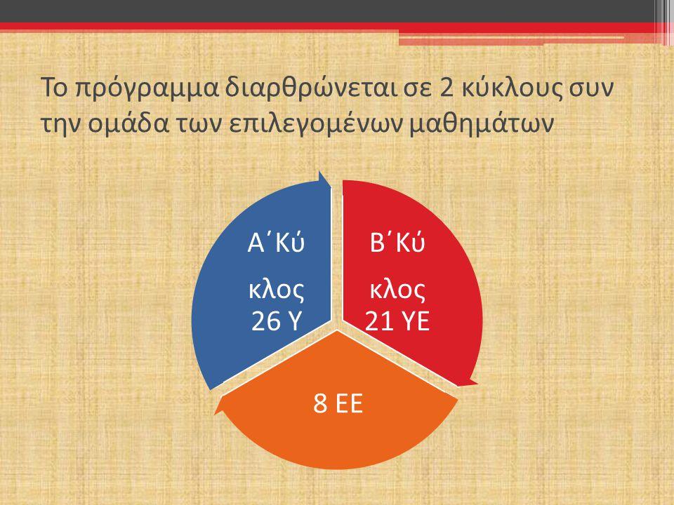 Το πρόγραμμα διαρθρώνεται σε 2 κύκλους συν την ομάδα των επιλεγομένων μαθημάτων