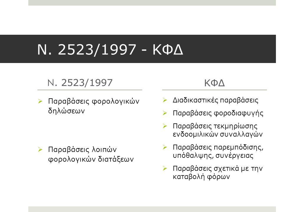 Ν. 2523/1997 - ΚΦΔ Ν. 2523/1997 ΚΦΔ Παραβάσεις φορολογικών δηλώσεων