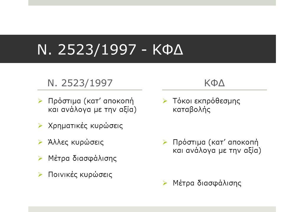 Ν. 2523/1997 - ΚΦΔ Ν. 2523/1997. ΚΦΔ. Πρόστιμα (κατ' αποκοπή και ανάλογα με την αξία) Χρηματικές κυρώσεις.