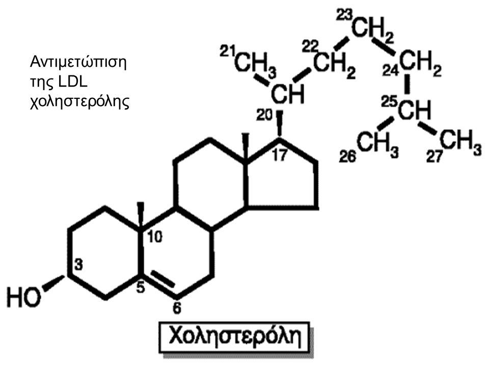 Αντιμετώπιση της LDL χοληστερόλης