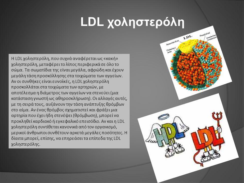 LDL χοληστερόλη