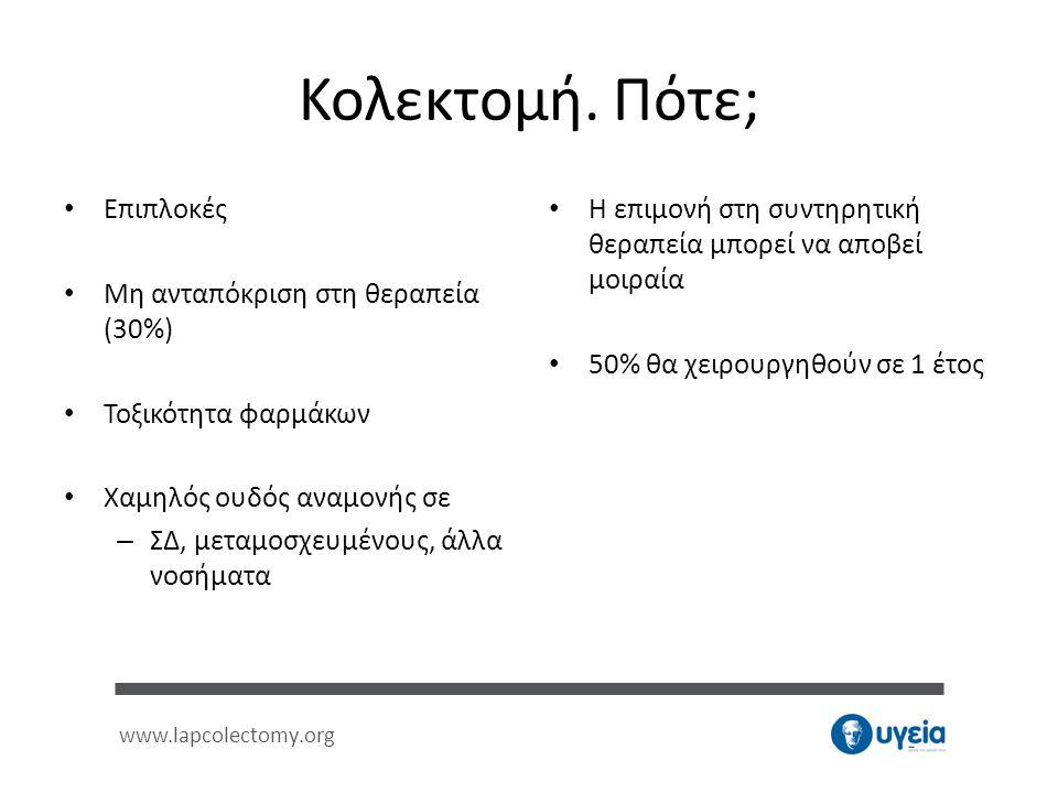 Κολεκτομή. Πότε; Επιπλοκές Μη ανταπόκριση στη θεραπεία (30%)