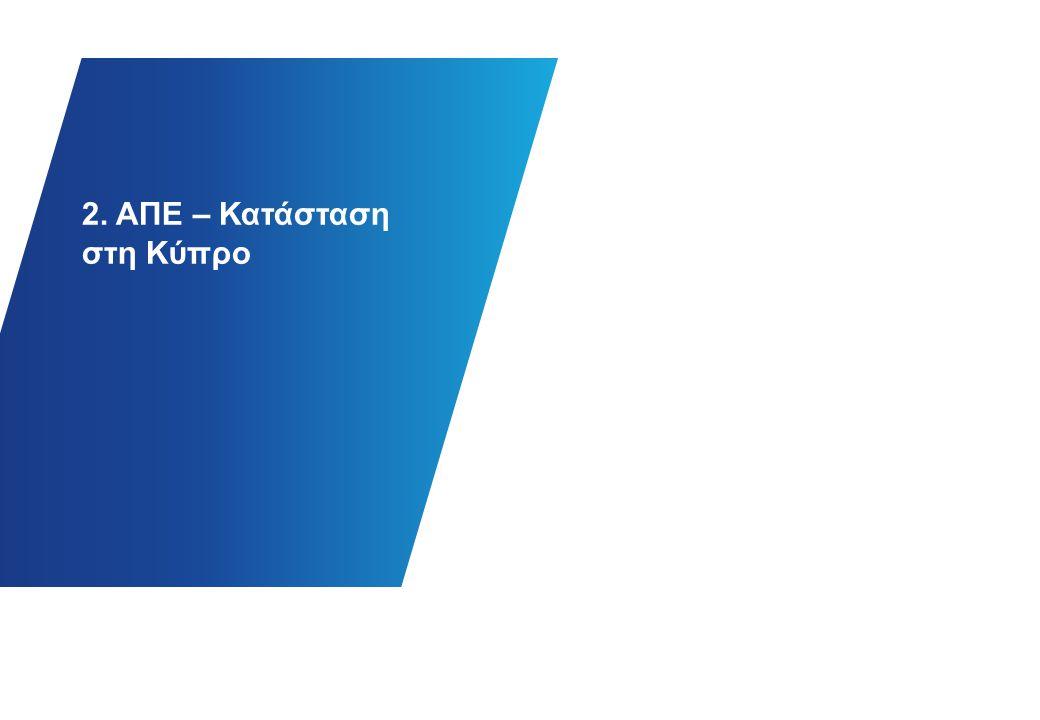 2. ΑΠΕ – Κατάσταση στη Κύπρο Πλεονεκτήματα ΑΠΕ