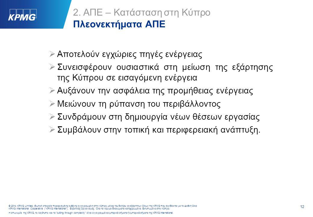 2. ΑΠΕ – Κατάσταση στη Κύπρο Εθνικοί Στόχοι 2020 (1/2)