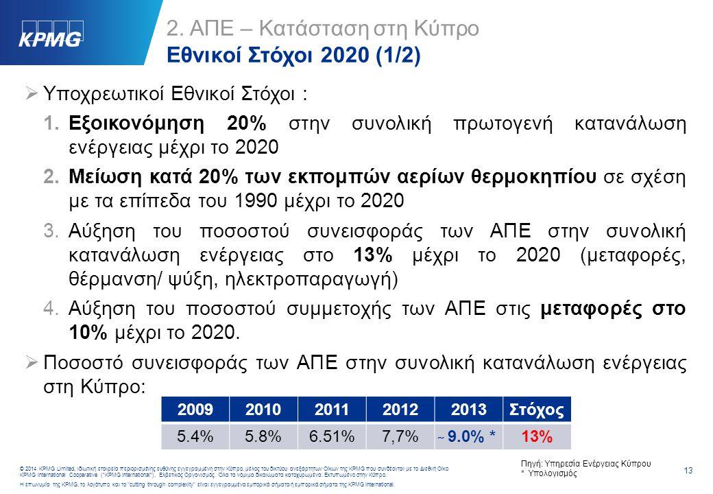 2. ΑΠΕ – Κατάσταση στη Κύπρο Εθνικοί Στόχοι 2020 (2/2)