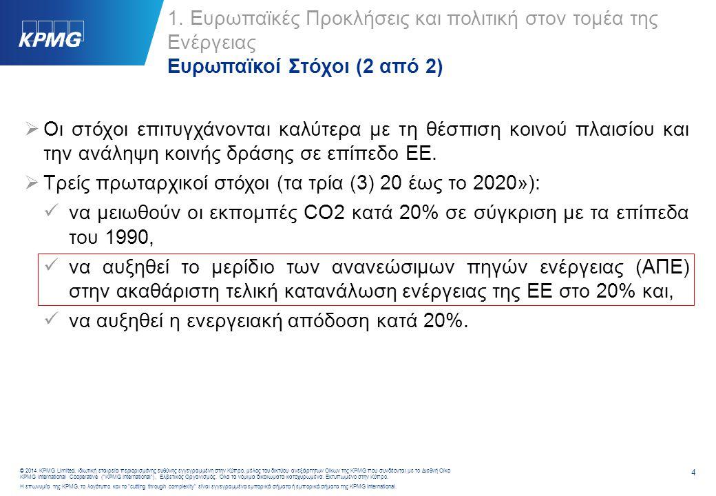 1. Ευρωπαϊκές Προκλήσεις και πολιτική στον τομέα της Ενέργειας Ευρωπαϊκές Ενεργειακές Προκλήσεις