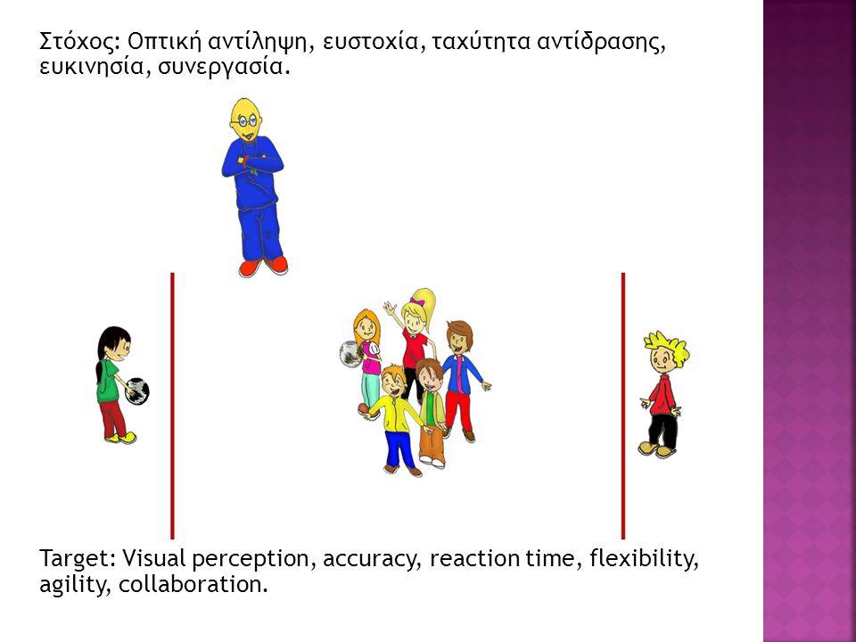 Στόχος: Οπτική αντίληψη, ευστοχία, ταχύτητα αντίδρασης, ευκινησία, συνεργασία.