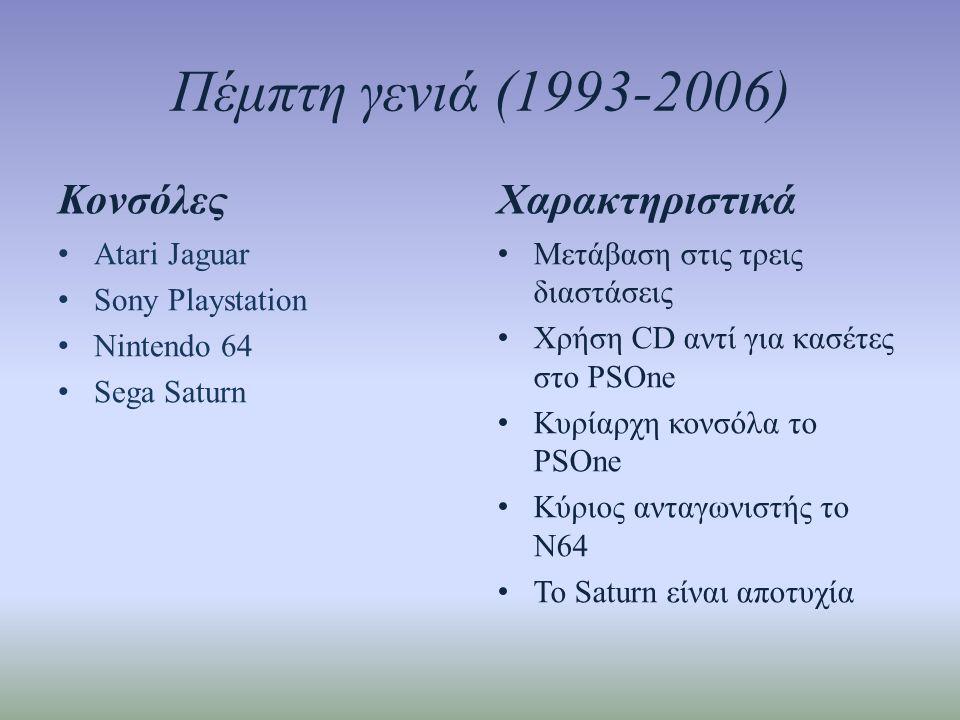 Πέμπτη γενιά (1993-2006) Κονσόλες Χαρακτηριστικά Atari Jaguar