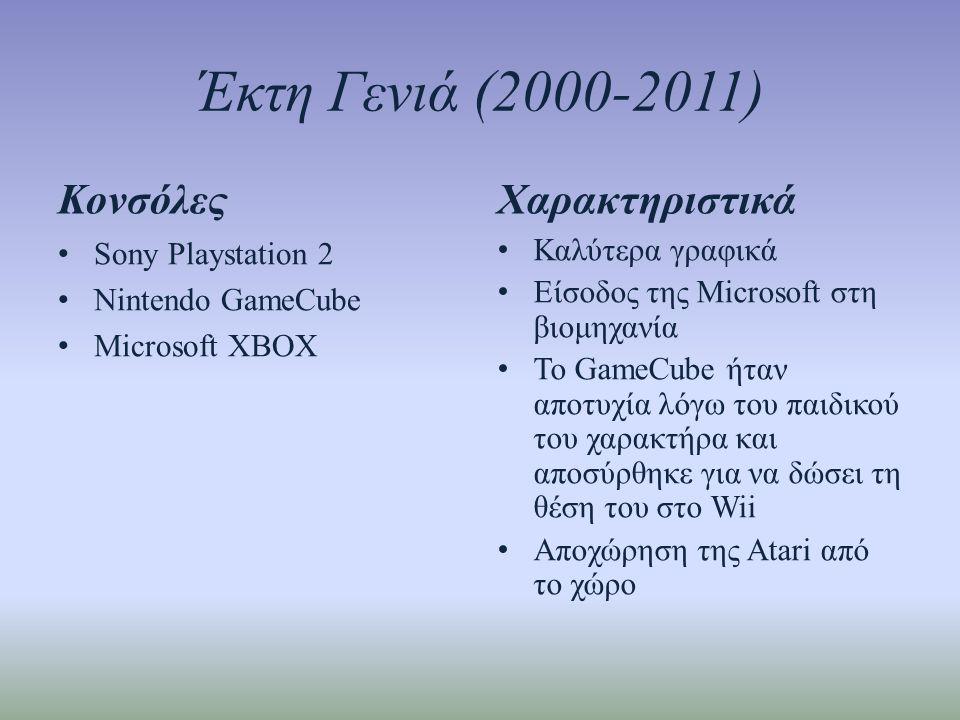 Έκτη Γενιά (2000-2011) Κονσόλες Χαρακτηριστικά Sony Playstation 2