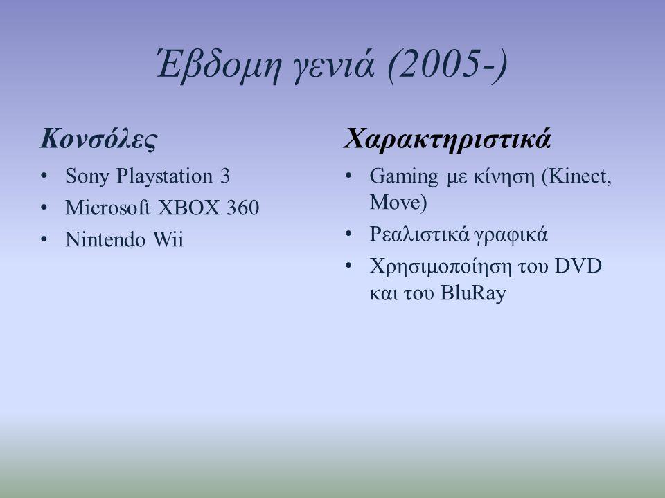 Έβδομη γενιά (2005-) Κονσόλες Χαρακτηριστικά Sony Playstation 3