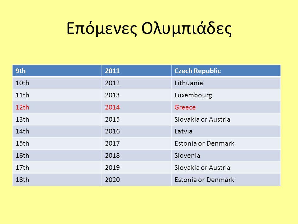 Επόμενες Ολυμπιάδες 9th 2011 Czech Republic 10th 2012 Lithuania 11th