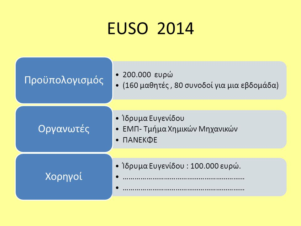 EUSO 2014 Προϋπολογισμός 200.000 ευρώ
