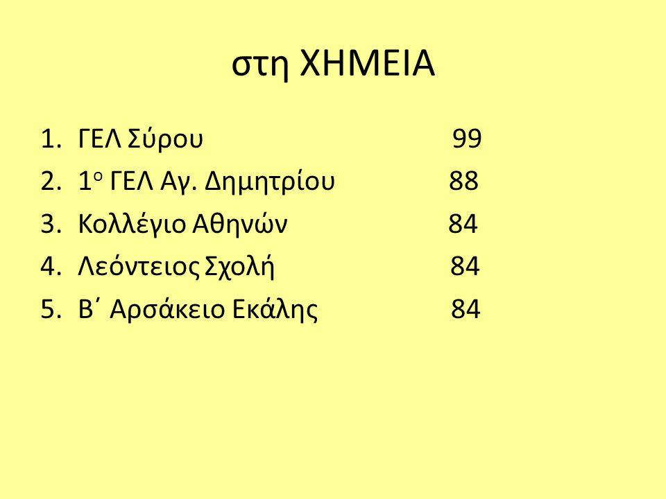 στη ΧΗΜΕΙΑ ΓΕΛ Σύρου 99 1ο ΓΕΛ Αγ. Δημητρίου 88 Κολλέγιο Αθηνών 84