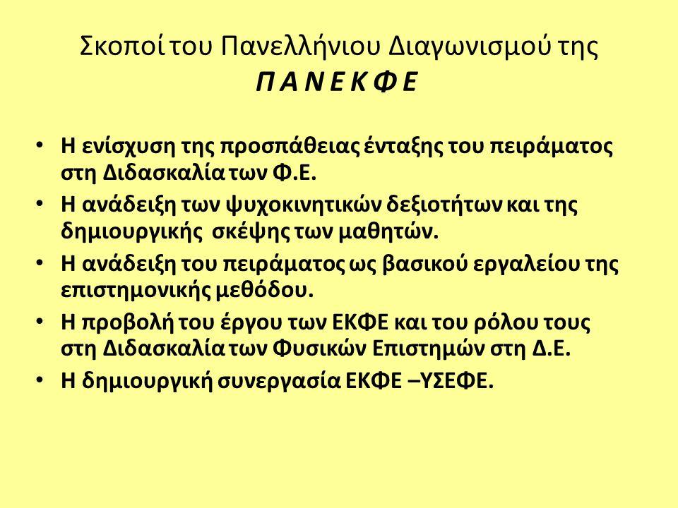 Σκοποί του Πανελλήνιου Διαγωνισμού της ΠΑΝΕΚΦΕ