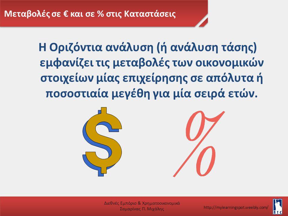 Μεταβολές σε € και σε % στις Καταστάσεις