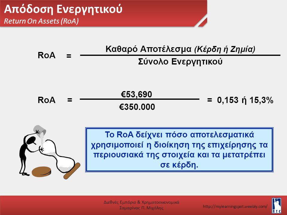 Απόδοση Ενεργητικού Return On Assets (RoA)