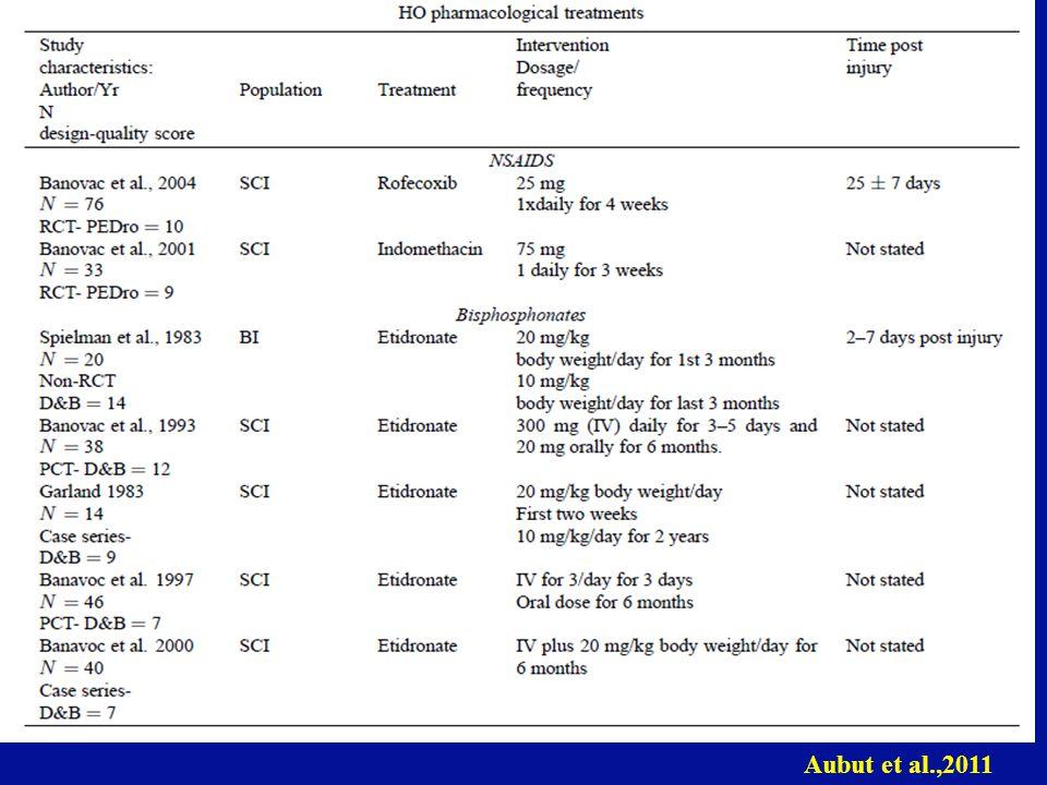 Aubut et al.,2011