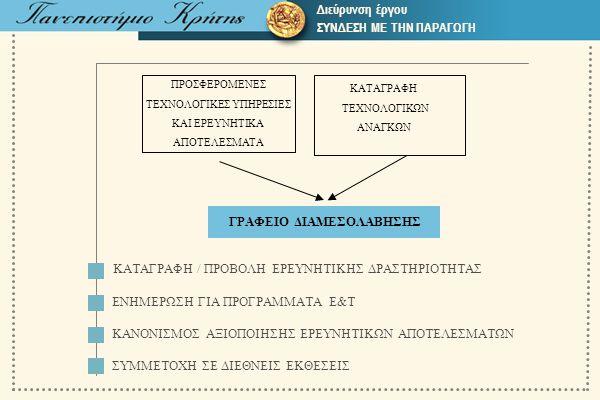 ΓΡΑΦΕΙΟ ΔΙΑΜΕΣΟΛΑΒΗΣΗΣ