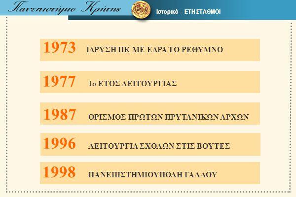1973 1977 1987 1996 1998 ΙΔΡΥΣΗ ΠΚ ΜΕ ΕΔΡΑ ΤΟ ΡΕΘΥΜΝΟ