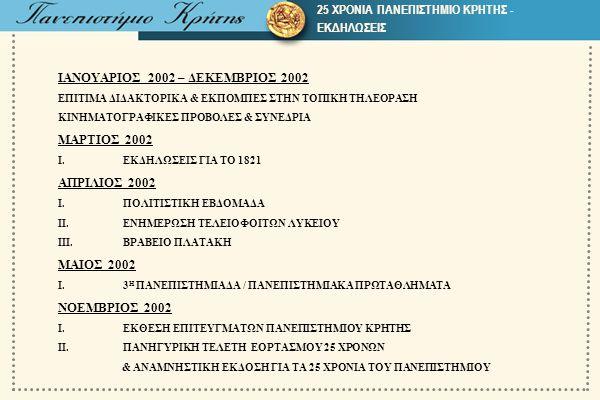 Δ 34 25 ΧΡΟΝΙΑ ΠΑΝΕΠΙΣΤΗΜΙΟ ΚΡΗΤΗΣ - ΕΚΔΗΛΩΣΕΙΣ