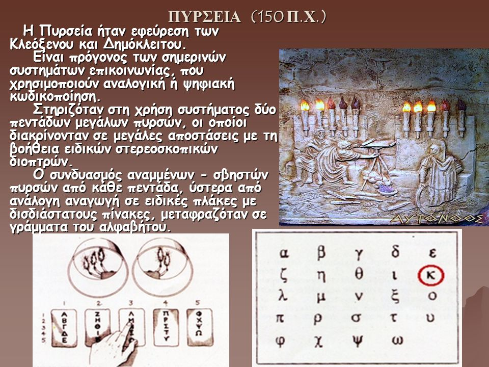 ΠΥΡΣΕΙΑ (150 Π.Χ.)