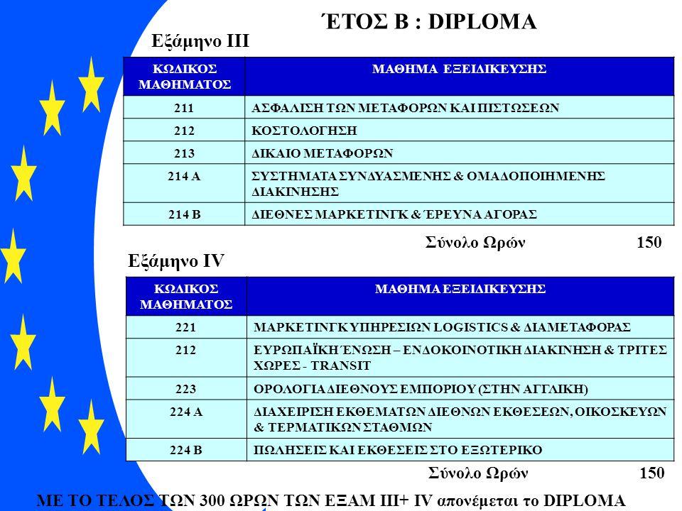 ΈΤΟΣ B : DIPLOMA Εξάμηνο III Εξάμηνο ΙV Σύνολο Ωρών 150