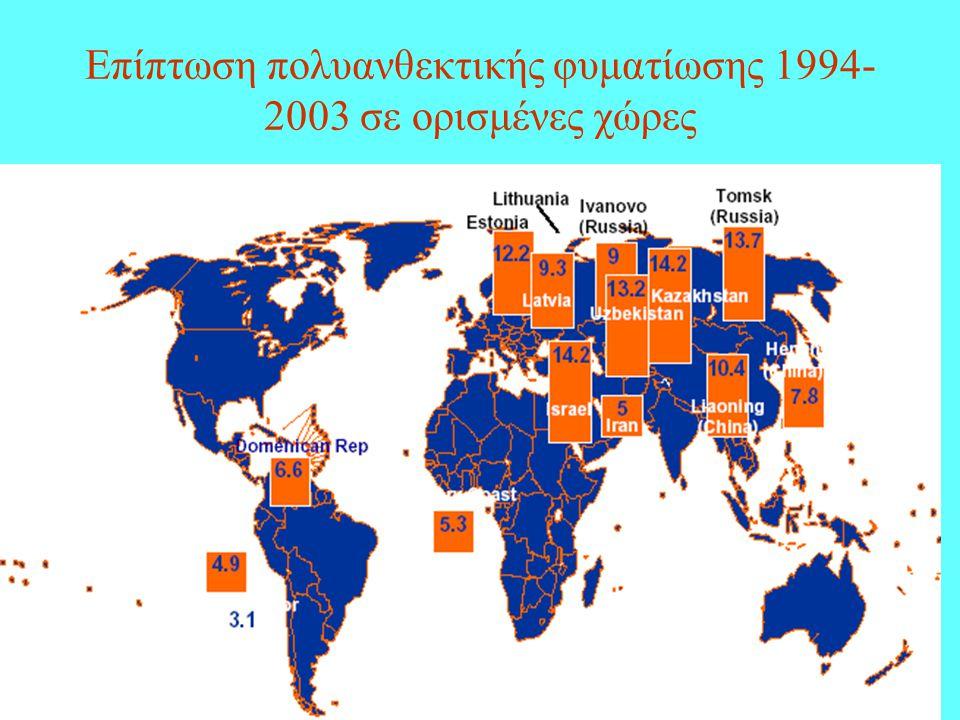 Επίπτωση πολυανθεκτικής φυματίωσης 1994-2003 σε ορισμένες χώρες