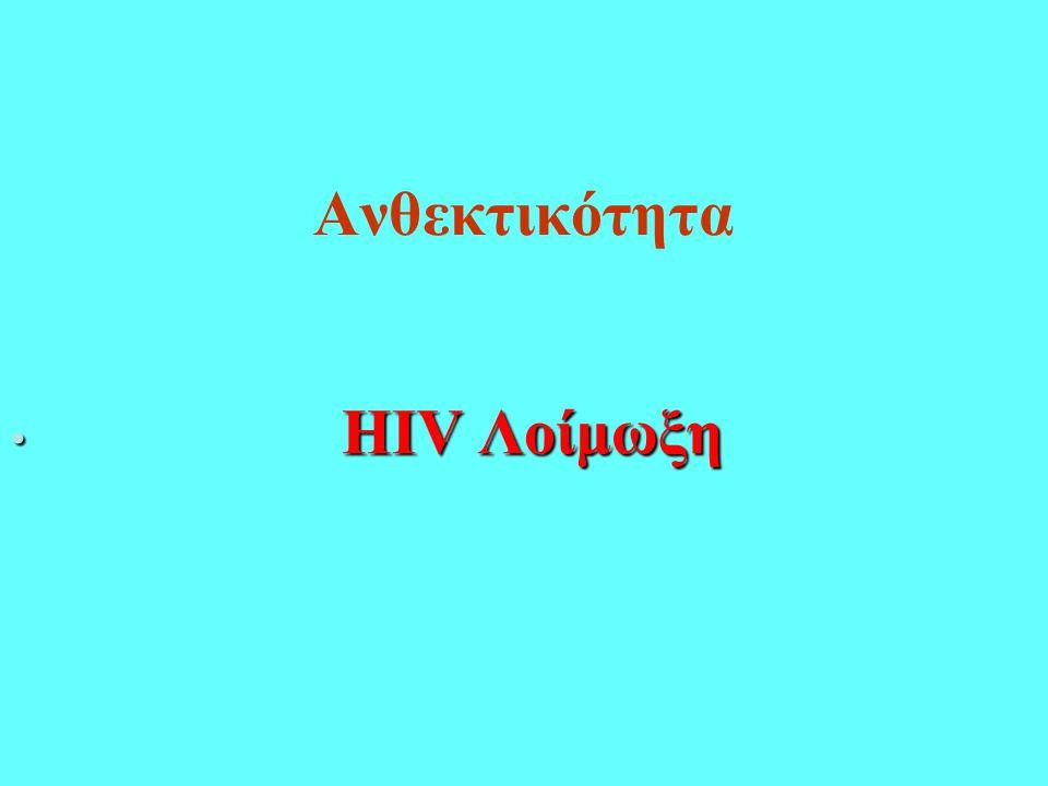 Ανθεκτικότητα HIV Λοίμωξη