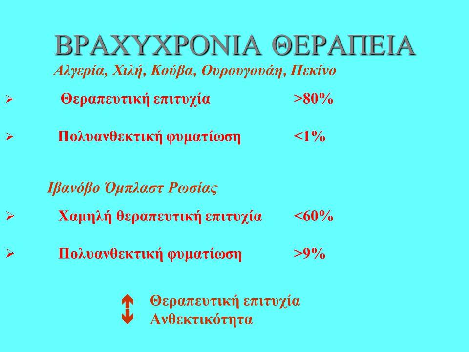 ΒΡΑΧΥΧΡΟΝΙΑ ΘΕΡΑΠΕΙΑ Ιβανόβο Όμπλαστ Ρωσίας