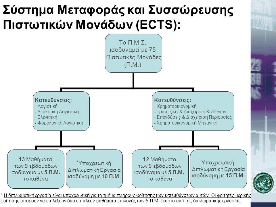 Σύστημα Μεταφοράς και Συσσώρευσης Πιστωτικών Μονάδων (ECTS):
