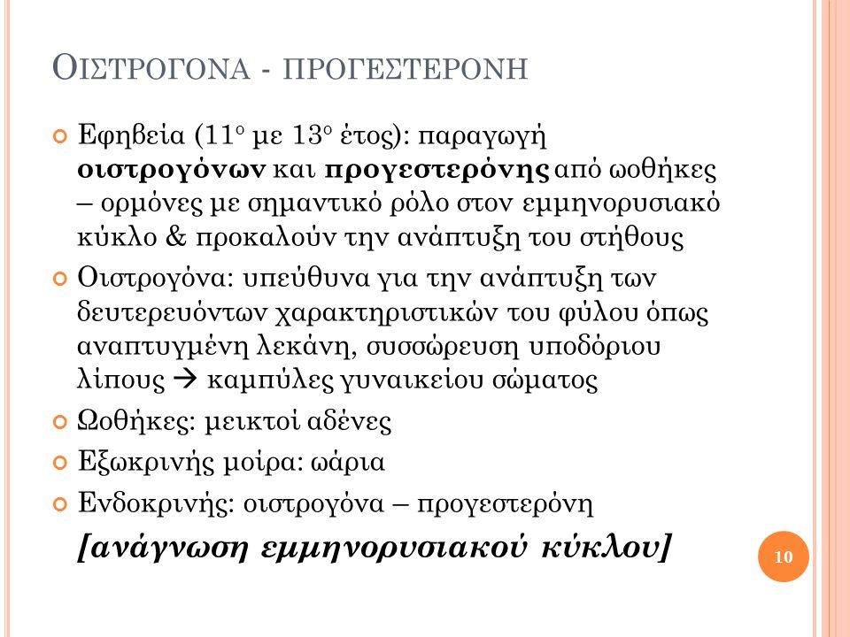 Οιςτρογονα - προγεςτερονη