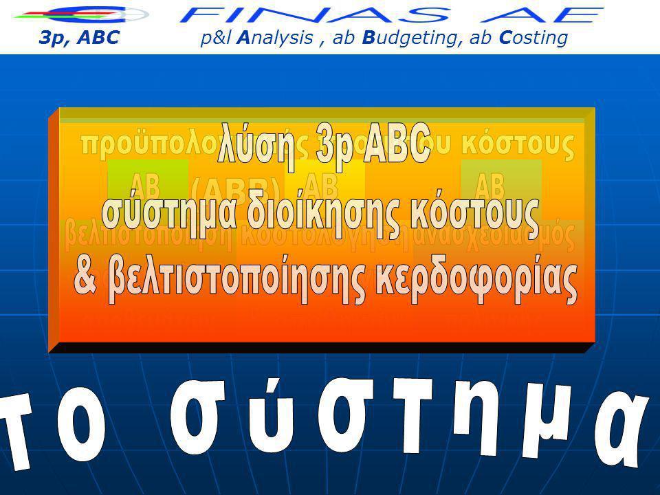 λύση 3p ABC σύστημα διοίκησης κόστους & βελτιστοποίησης κερδοφορίας