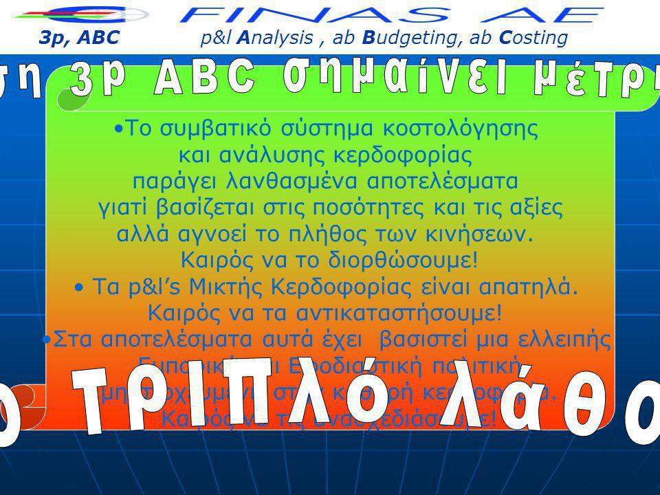 λύση 3p ABC σημαίνει μέτρηση