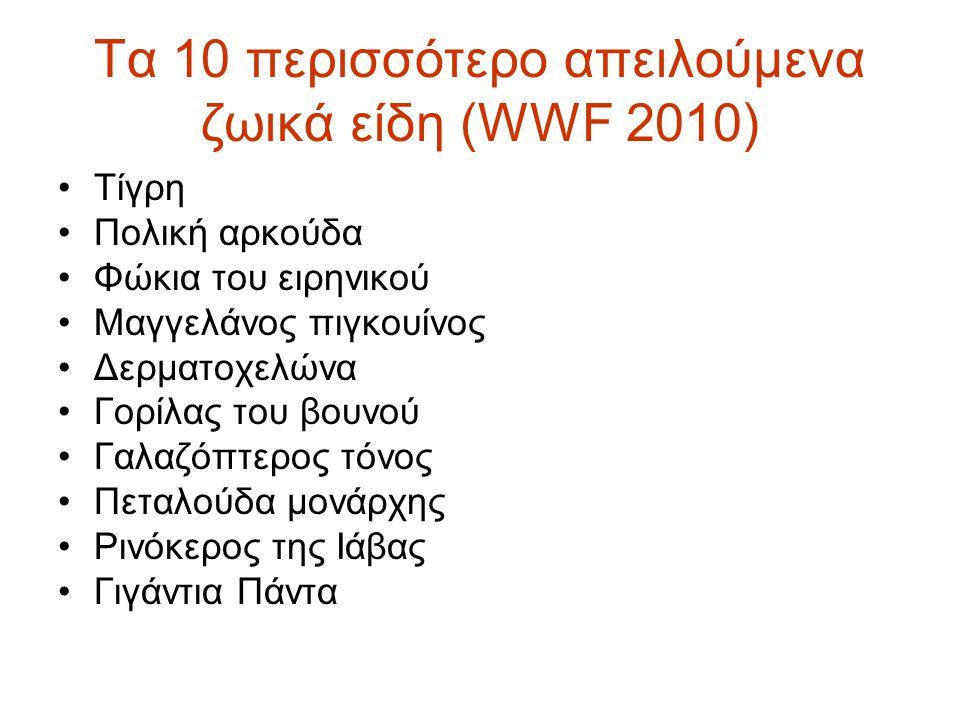 Τα 10 περισσότερο απειλούμενα ζωικά είδη (WWF 2010)