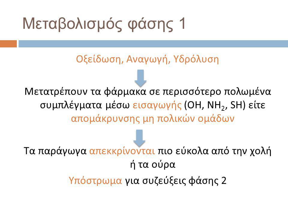 Μεταβολισμός φάσης 1