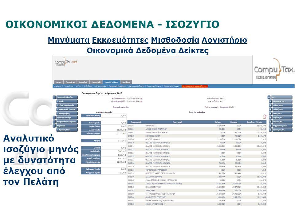 ΟΙΚΟΝΟΜΙΚΟΙ ΔΕΔΟΜΕΝΑ - ΙΣΟΖΥΓΙΟ