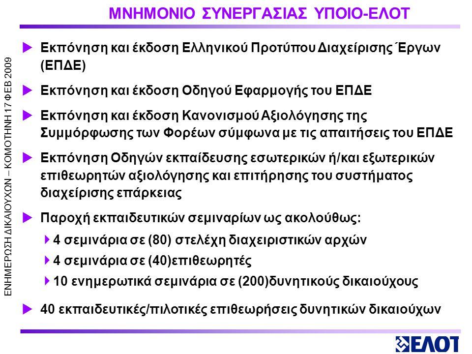 ΜΝΗΜΟΝΙΟ ΣΥΝΕΡΓΑΣΙΑΣ ΥΠΟΙΟ-ΕΛΟΤ