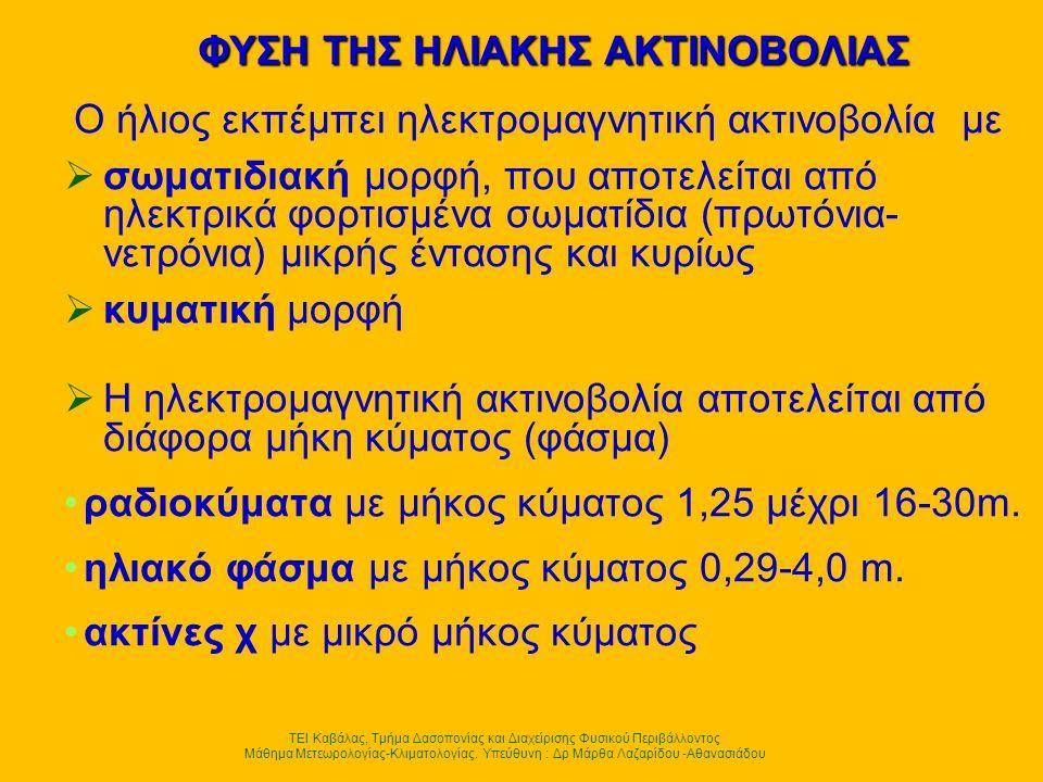 ΦΥΣΗ ΤΗΣ ΗΛΙΑΚΗΣ ΑΚΤΙΝΟΒΟΛΙΑΣ