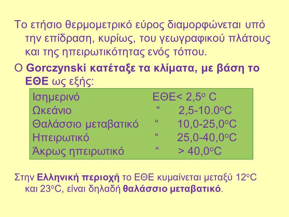 Ο Gorczynski κατέταξε τα κλίματα, με βάση το ΕΘΕ ως εξής: