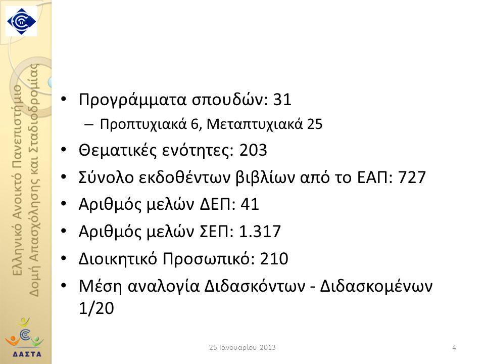 Σύνολο εκδοθέντων βιβλίων από το ΕΑΠ: 727 Αριθμός μελών ΔΕΠ: 41