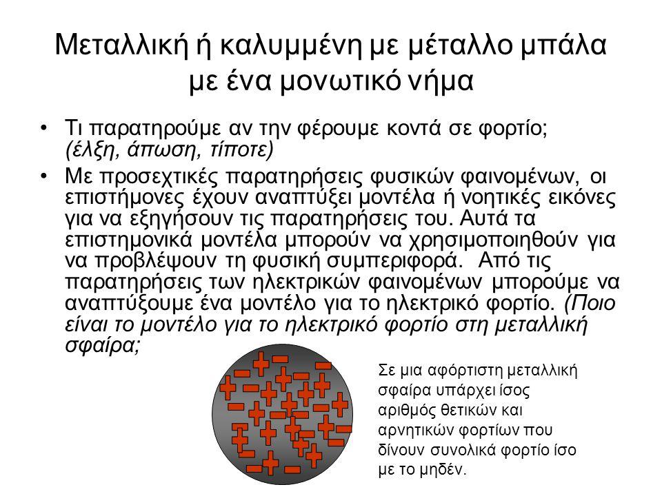 Μεταλλική ή καλυμμένη με μέταλλο μπάλα με ένα μονωτικό νήμα