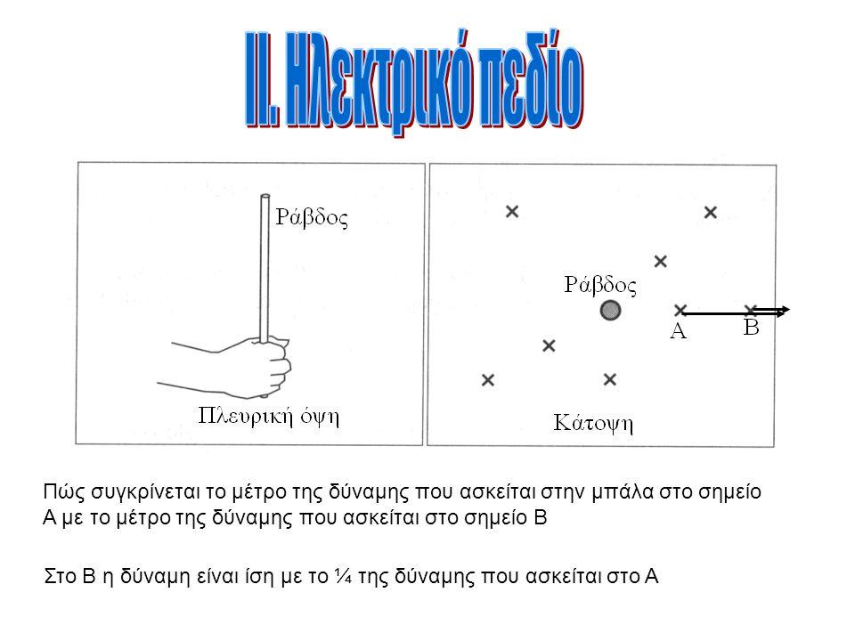 ΙΙ. Ηλεκτρικό πεδίο Πώς συγκρίνεται το μέτρο της δύναμης που ασκείται στην μπάλα στο σημείο Α με το μέτρο της δύναμης που ασκείται στο σημείο Β.