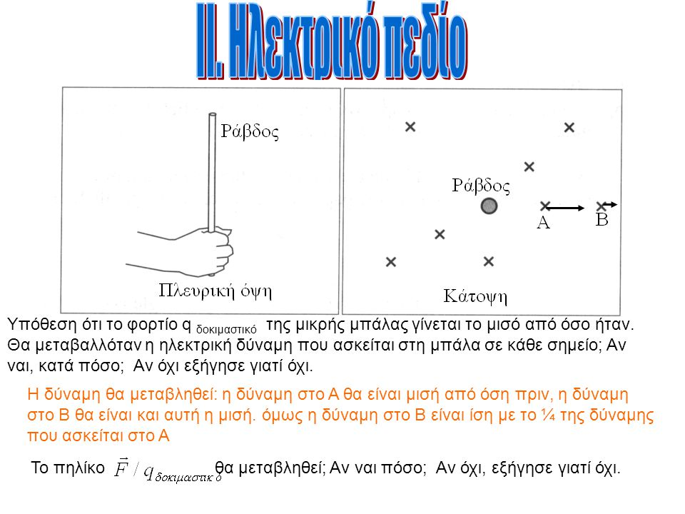 ΙΙ. Ηλεκτρικό πεδίο