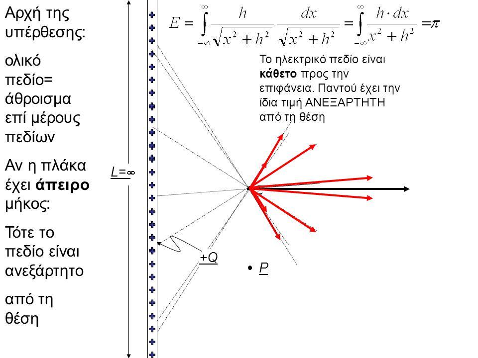ολικό πεδίο= άθροισμα επί μέρους πεδίων