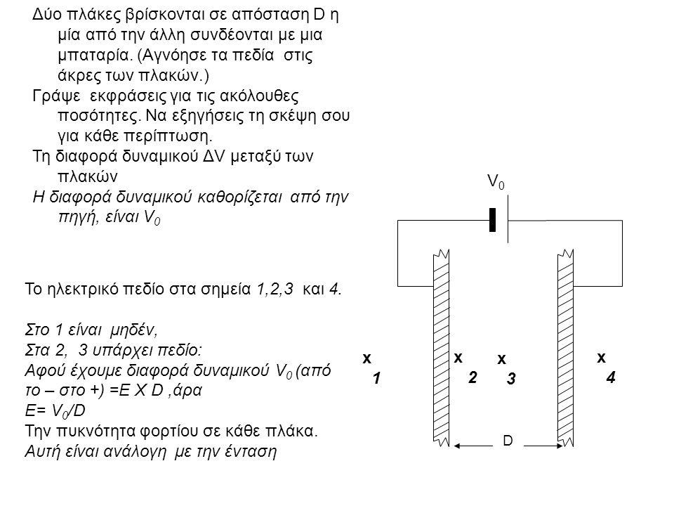 Τη διαφορά δυναμικού ΔV μεταξύ των πλακών