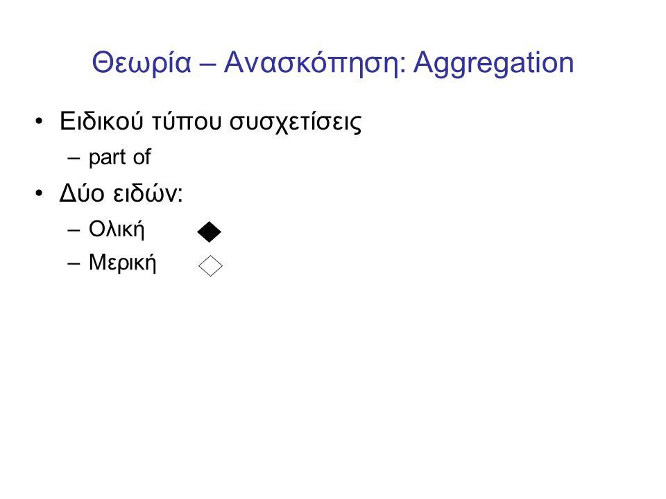 Θεωρία – Ανασκόπηση: Aggregation