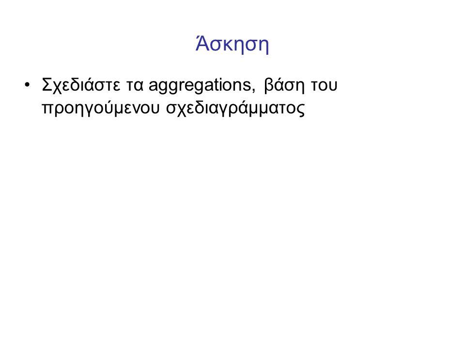 Άσκηση Σχεδιάστε τα aggregations, βάση του προηγούμενου σχεδιαγράμματος